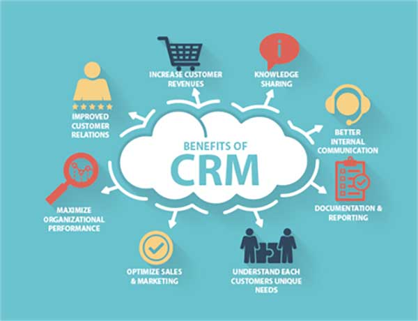 Why is the CRM system important: Benefits of CRM