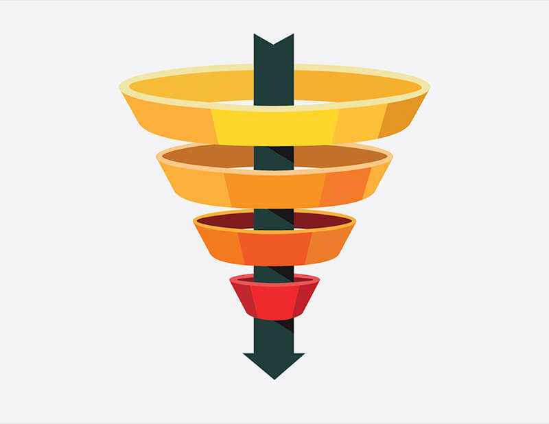 creating a sales funnel for eCommerce