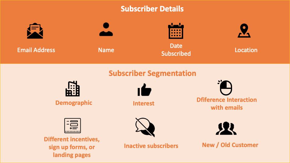 email marketing strategy: subscriber segmentation