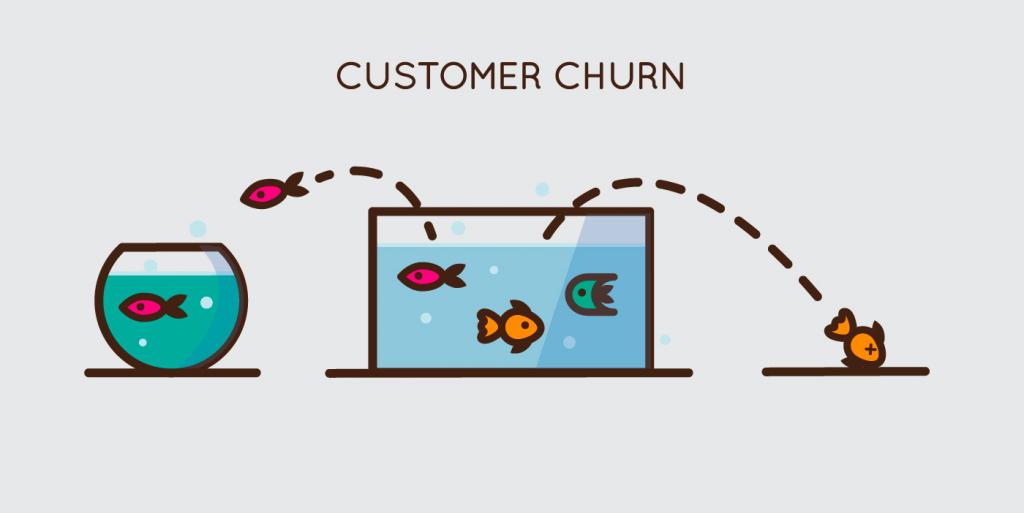 customer churn metrics