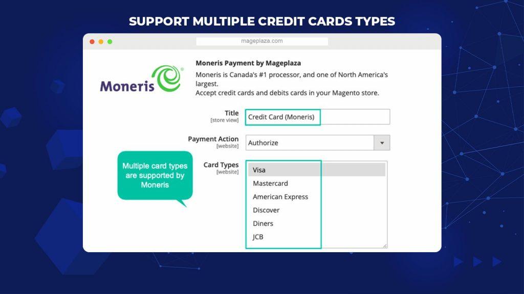 Magento Payment Gateway - Moneris
