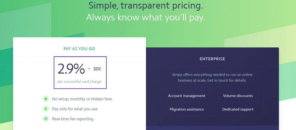Magento Payment Gateway - Stripe