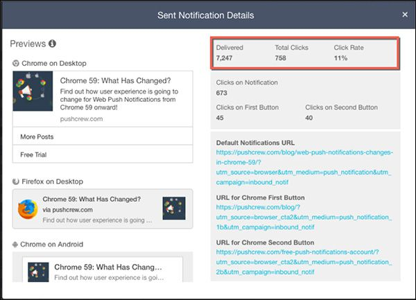 web push notifications -  click-through rate