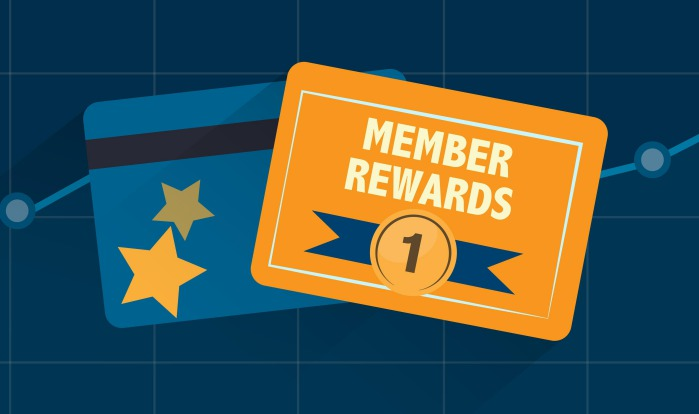 Sustainable B2C Loyalty Program with Magento 2 Extensions