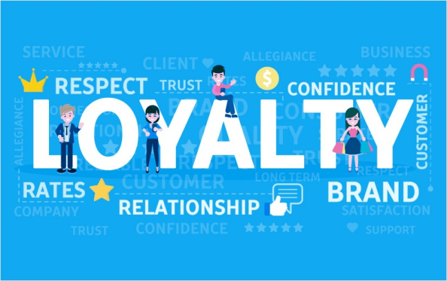 B2C Loyalty Program with many functions