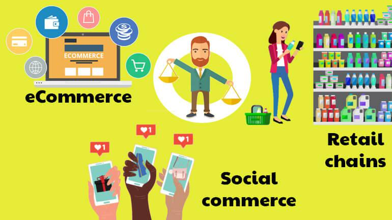 Social Commerce trend: How does it look?
