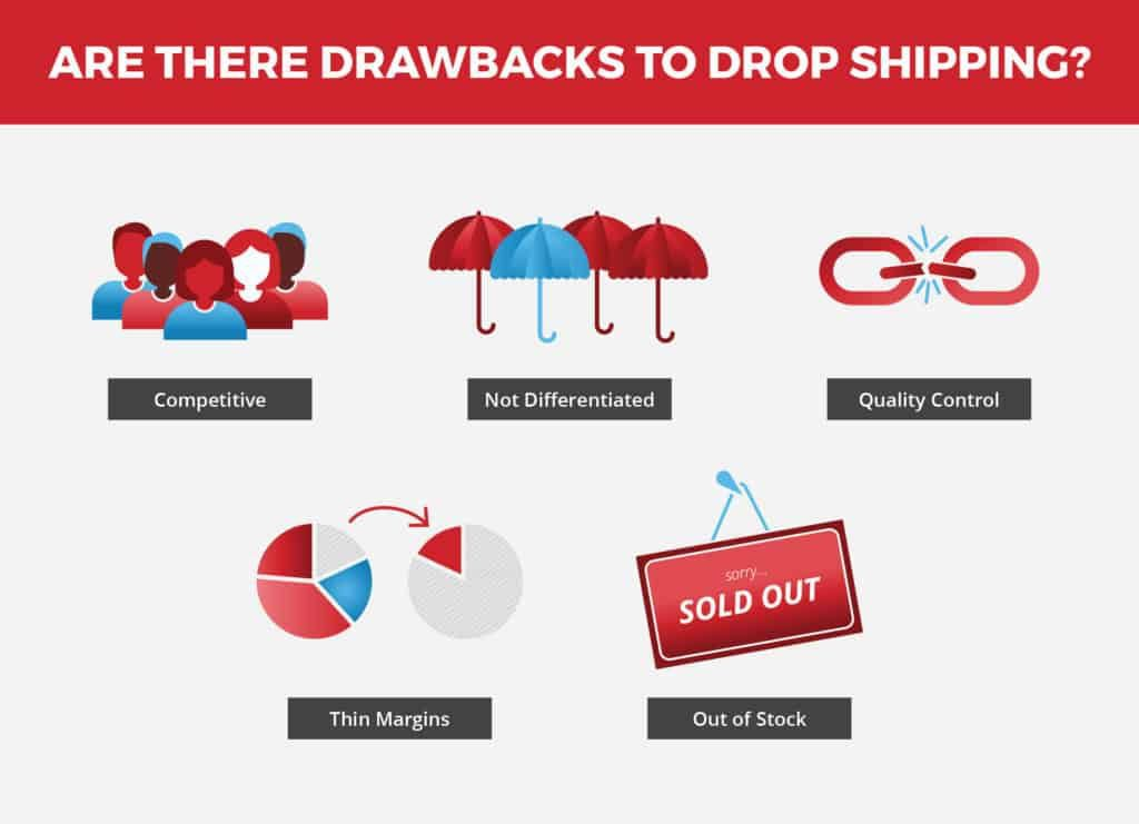 Drawbacks of dropshipping