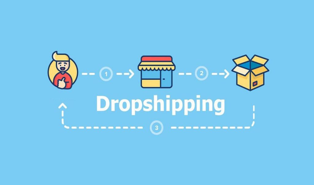 Dropshipping approach for Magento 2 merchants