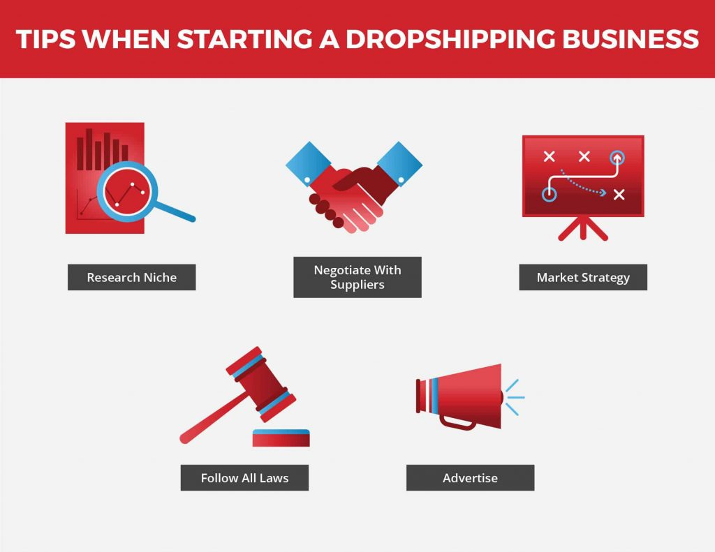 Tips when starting a dropshipping business