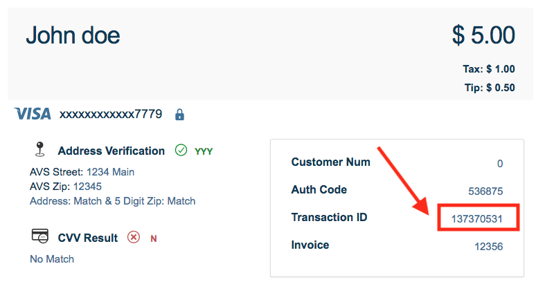 What is Transaction ID
