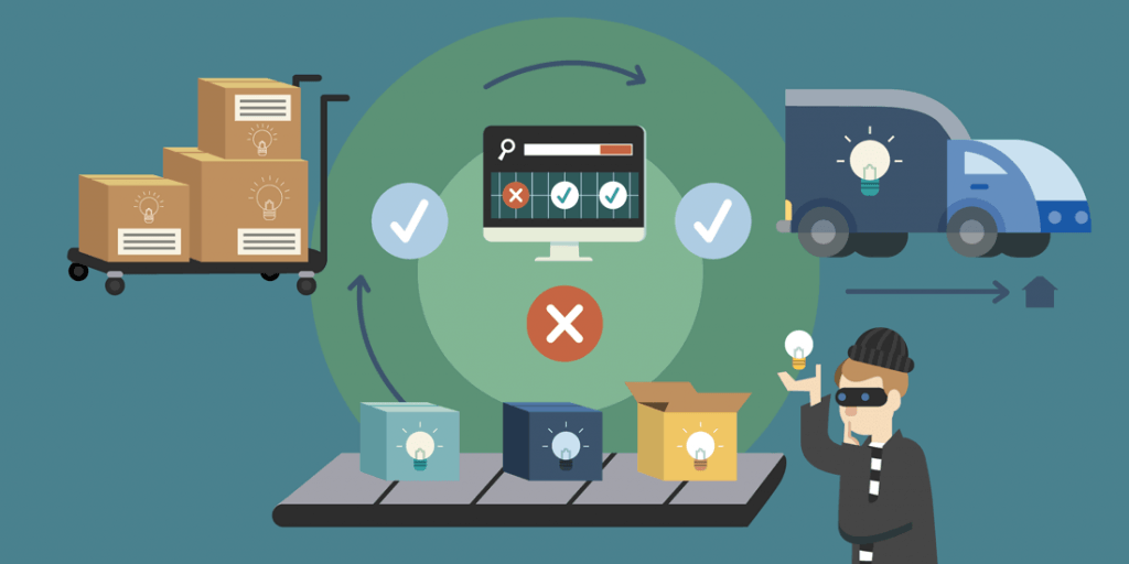What is Omnichannel Distribution: Types of Omnichannel Distribution