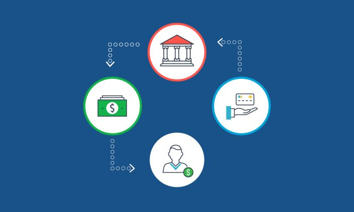 Are payment gateway and payment processor different?