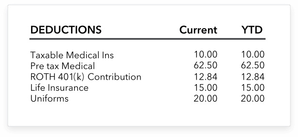 Example of a Paystub Deduction