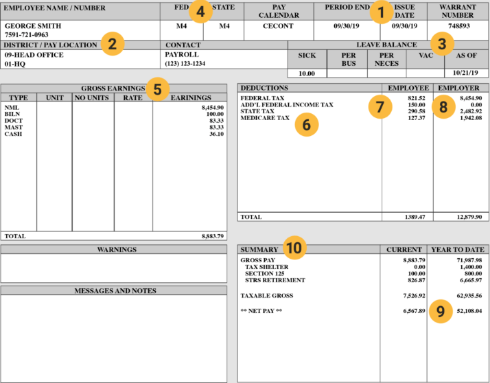 What is a paystub: Example of a simple Paystub